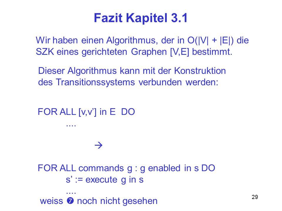 Fazit Kapitel 3.1 Wir haben einen Algorithmus, der in O(|V| + |E|) die
