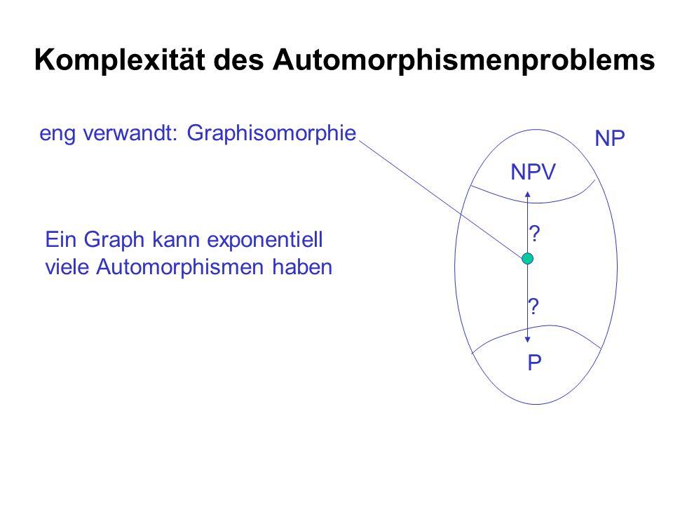 Komplexität des Automorphismenproblems