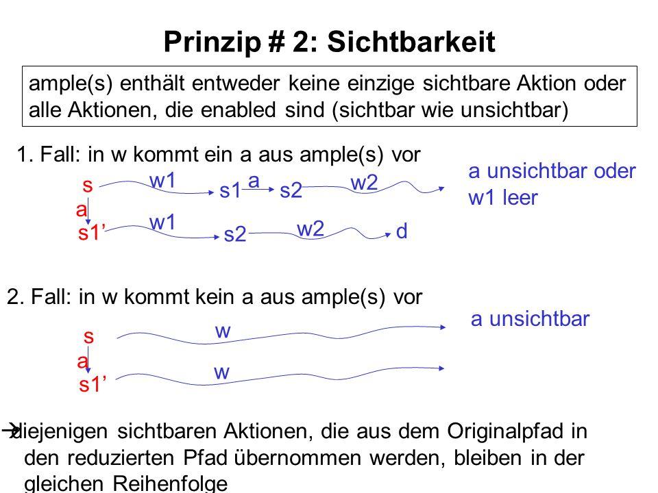 Prinzip # 2: Sichtbarkeit