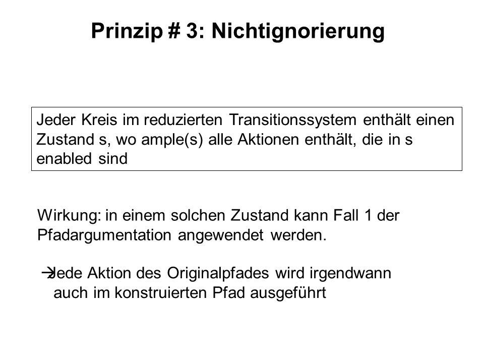 Prinzip # 3: Nichtignorierung