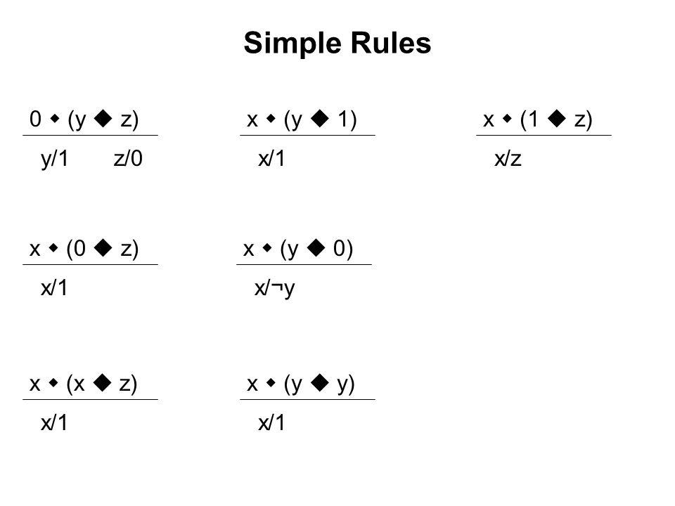 Simple Rules 0  (y  z) x  (y  1) x  (1  z) y/1 z/0 x/1 x/z
