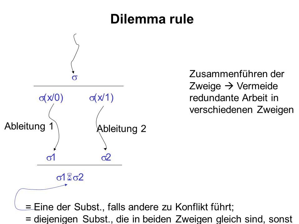 Dilemma rule Zusammenführen der Zweige  Vermeide redundante Arbeit in