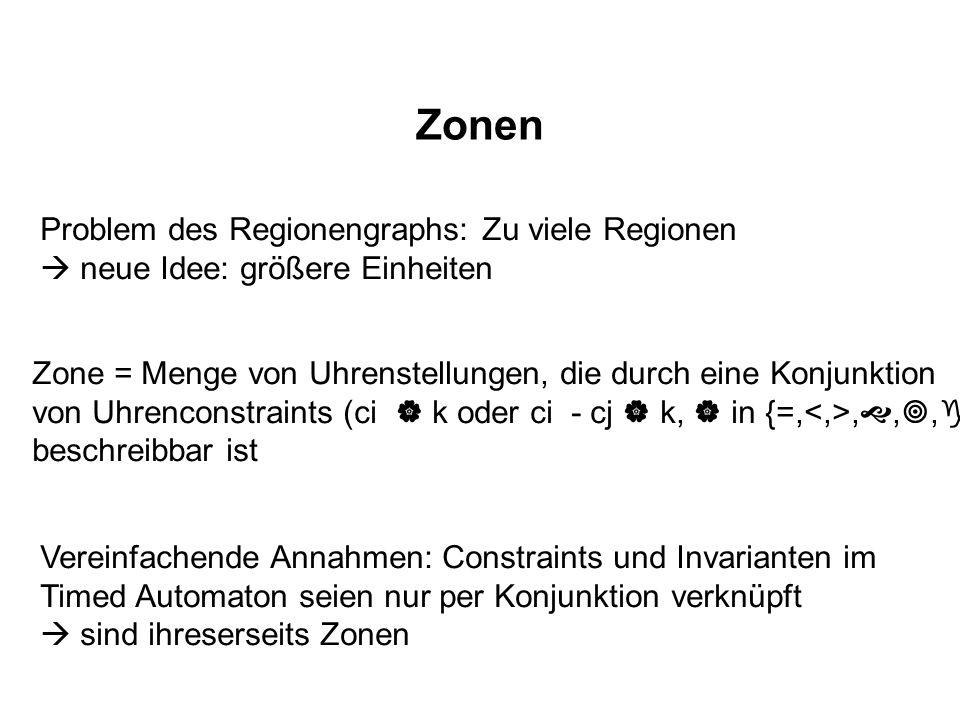 Zonen Problem des Regionengraphs: Zu viele Regionen