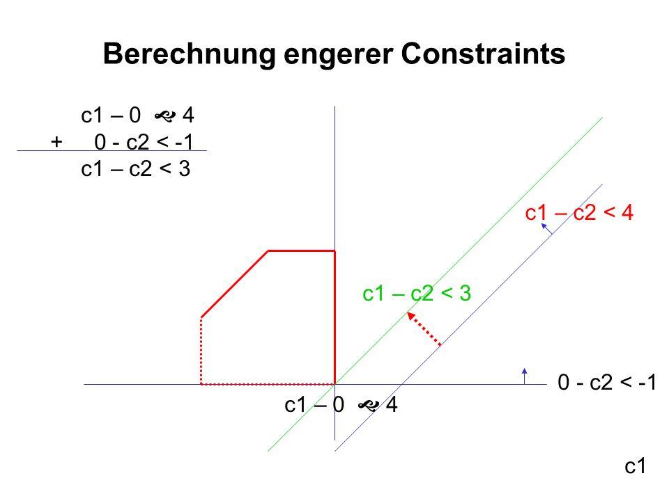 Berechnung engerer Constraints