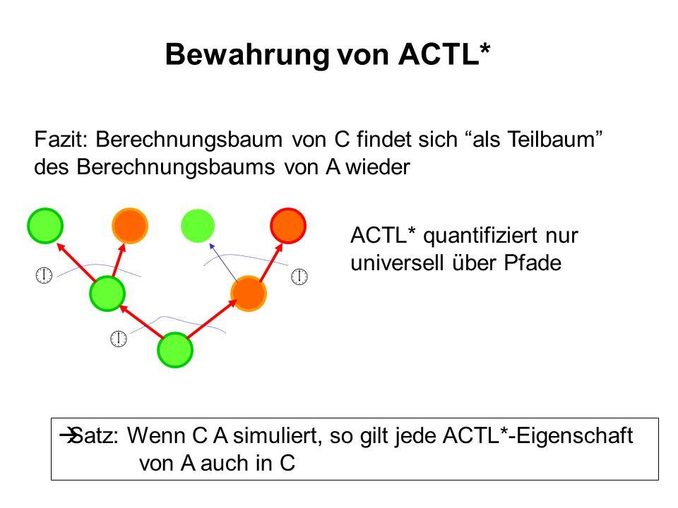 Bewahrung von ACTL* Fazit: Berechnungsbaum von C findet sich als Teilbaum des Berechnungsbaums von A wieder.