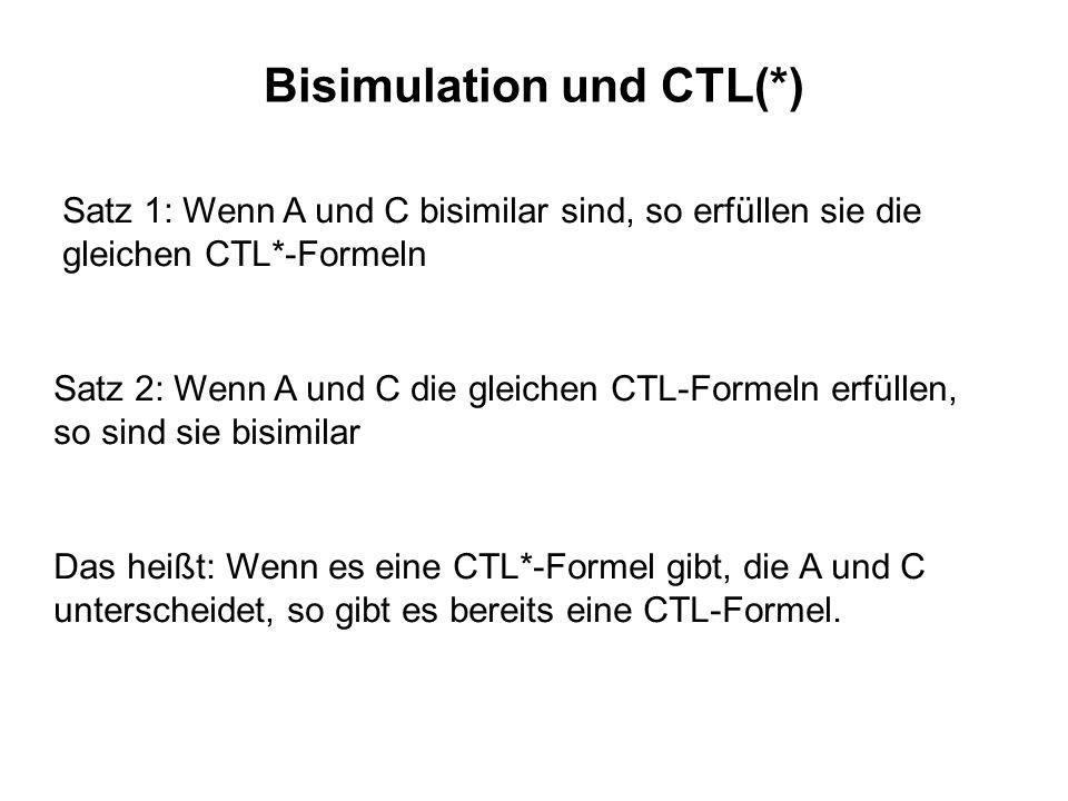 Bisimulation und CTL(*)