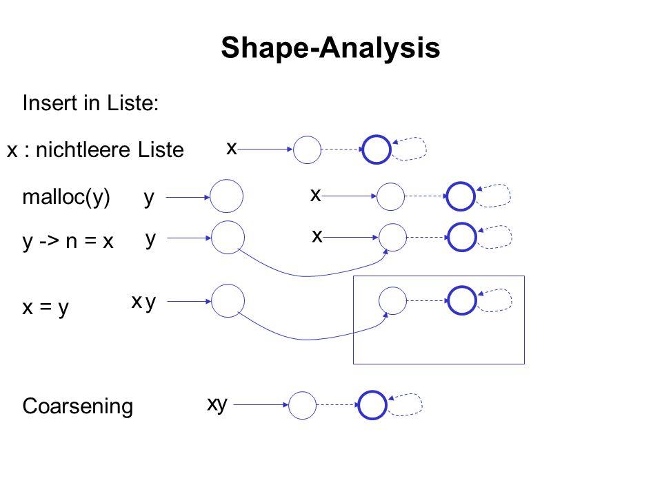 Shape-Analysis Insert in Liste: x : nichtleere Liste x malloc(y) y x x