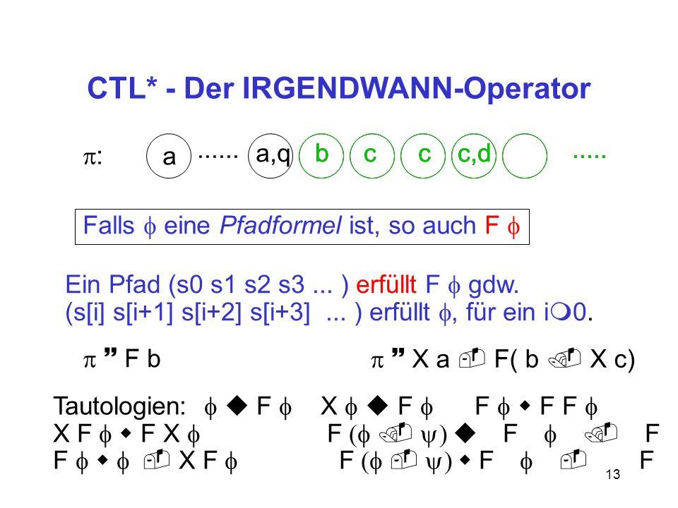 CTL* - Der IRGENDWANN-Operator