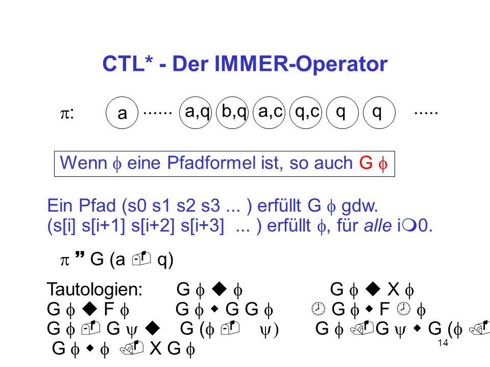 CTL* - Der IMMER-Operator