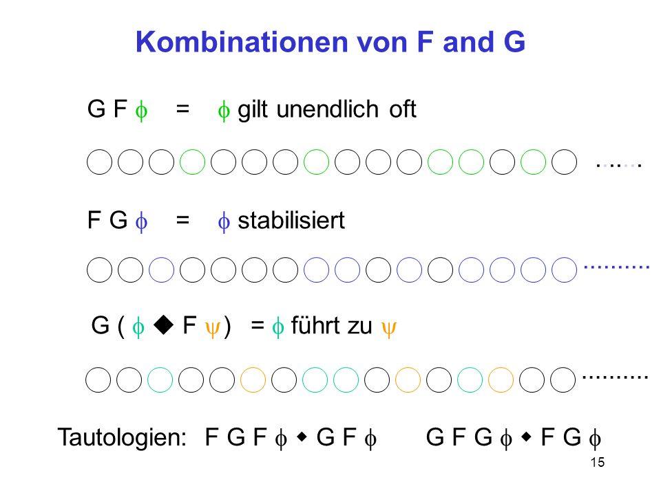Kombinationen von F and G