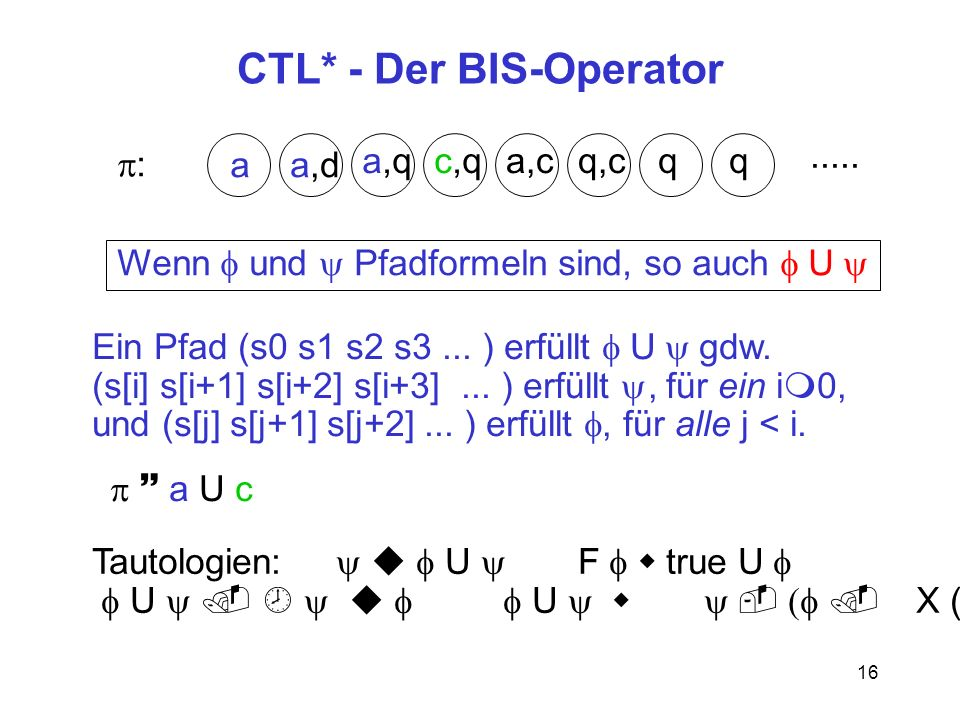 CTL* - Der BIS-Operator