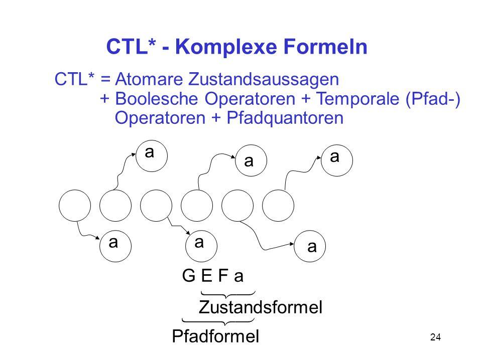 CTL* - Komplexe Formeln