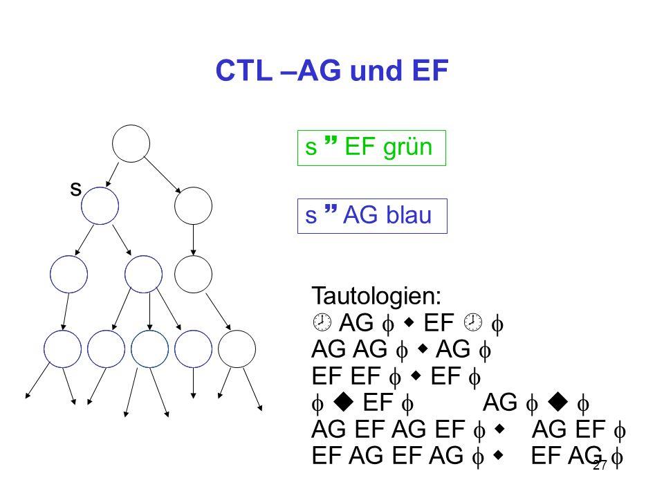 CTL –AG und EF s ~ EF grün s s ~ AG blau Tautologien:  AG f w EF  f