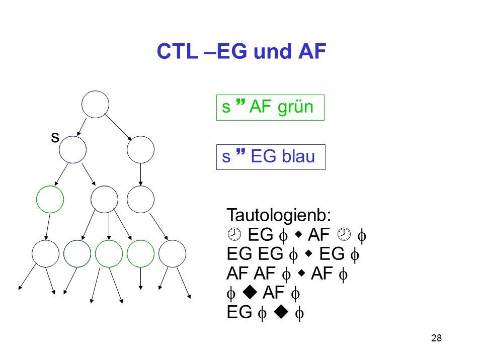 CTL –EG und AF s ~ AF grün s s ~ EG blau Tautologienb:  EG f w AF  f