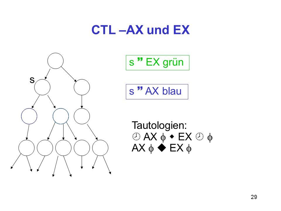 CTL –AX und EX s ~ EX grün s s ~ AX blau Tautologien:  AX f w EX  f