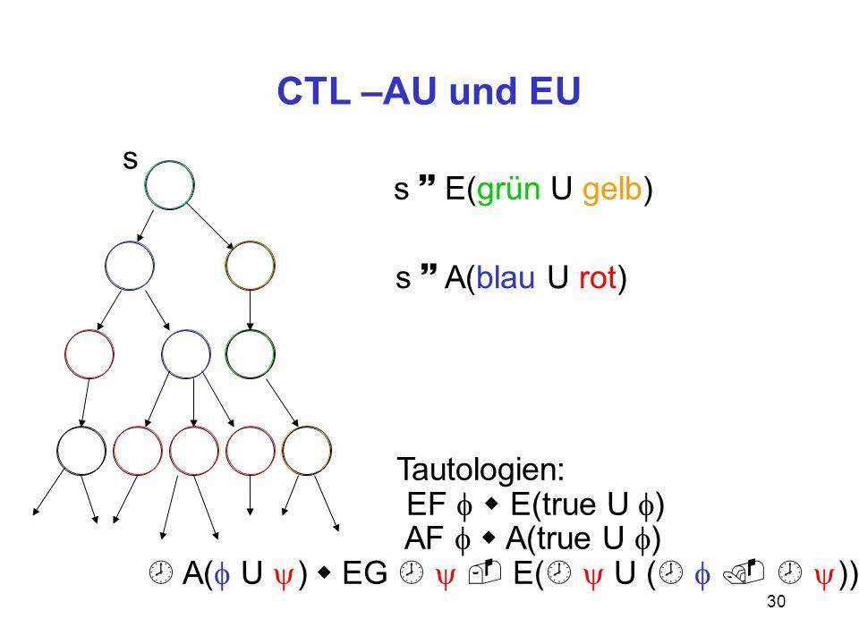 CTL –AU und EU s s ~ E(grün U gelb) s ~ A(blau U rot) Tautologien:
