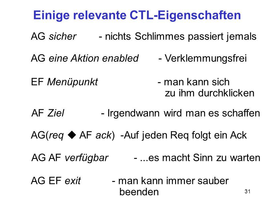 Einige relevante CTL-Eigenschaften