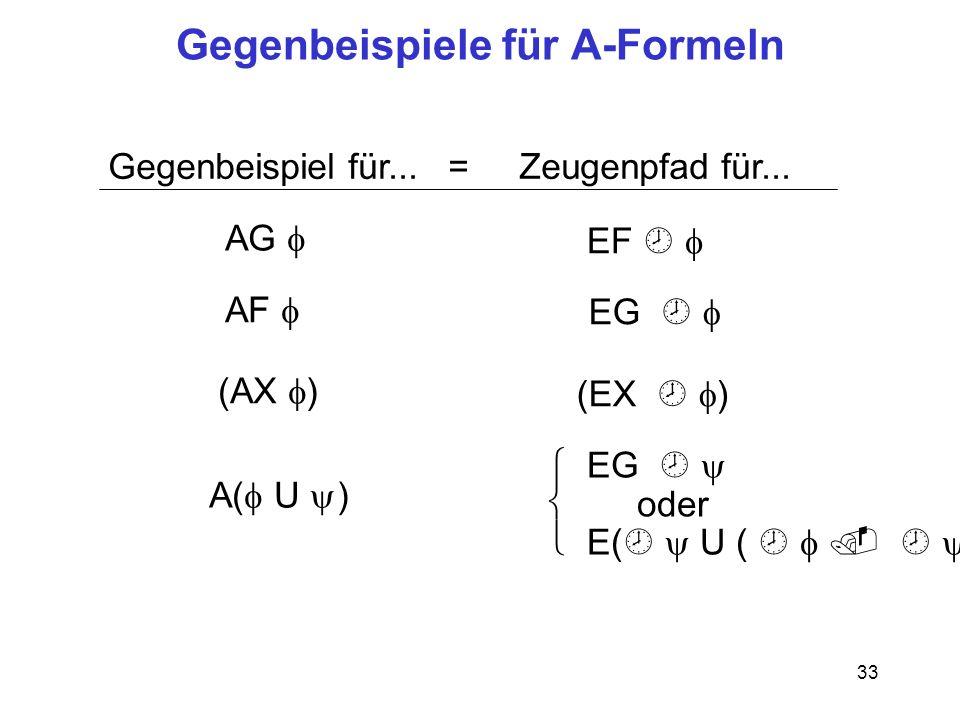 Gegenbeispiele für A-Formeln