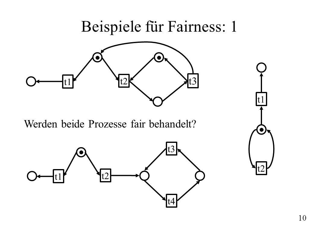 Beispiele für Fairness: 1