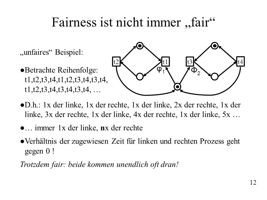 """Fairness ist nicht immer """"fair"""