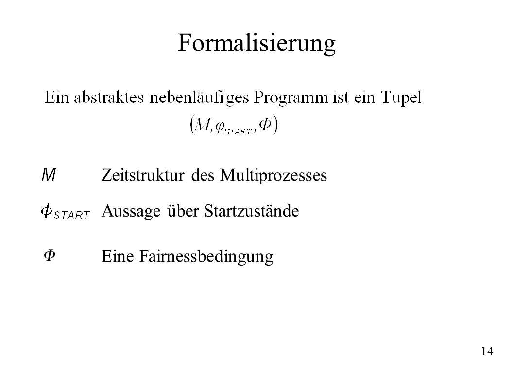 Formalisierung Zeitstruktur des Multiprozesses