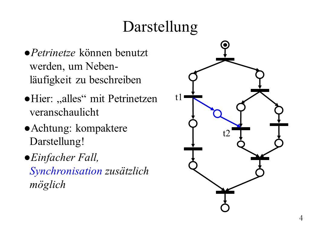 """Darstellung Petrinetze können benutzt werden, um Neben- läufigkeit zu beschreiben. Hier: """"alles mit Petrinetzen veranschaulicht."""