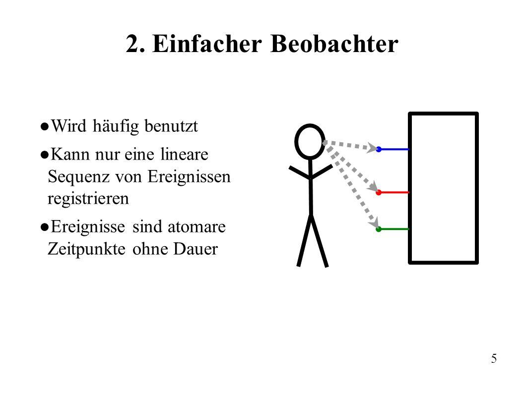 2. Einfacher Beobachter Wird häufig benutzt