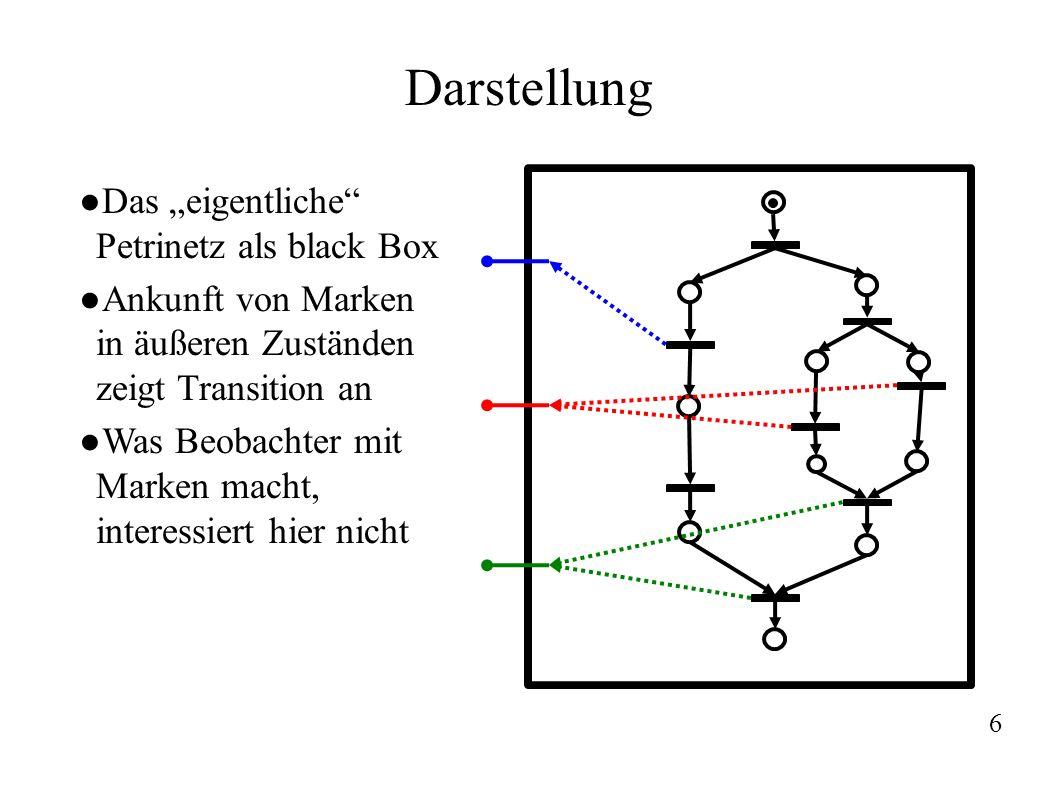 """Darstellung Das """"eigentliche Petrinetz als black Box"""