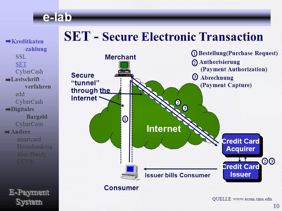 SET - Secure Electronic Transaction