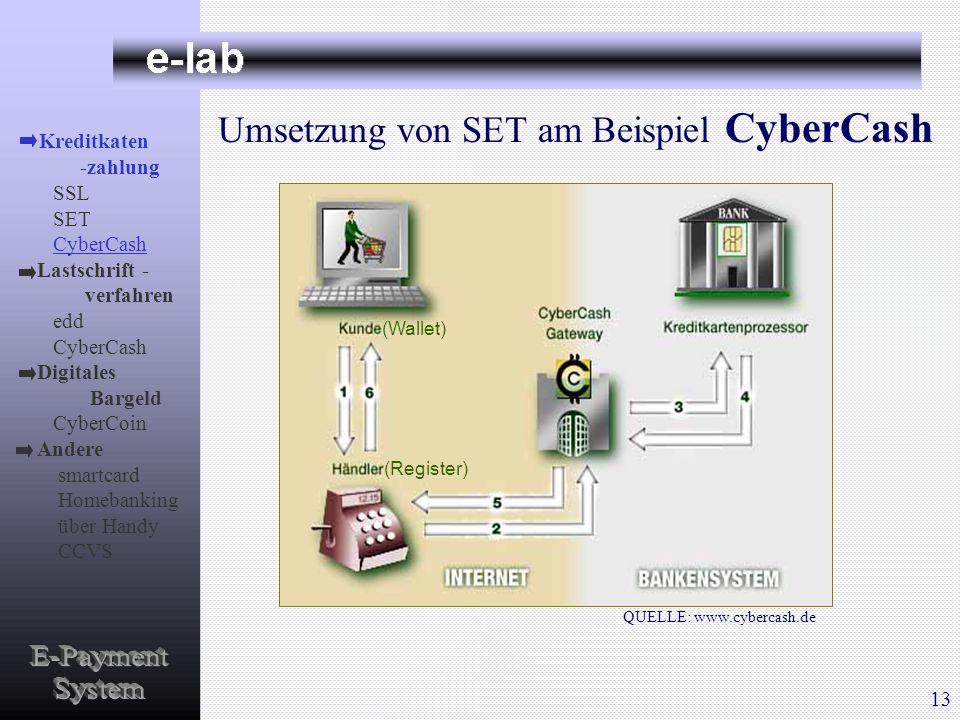 E-Payment System Umsetzung von SET am Beispiel CyberCash Kreditkaten