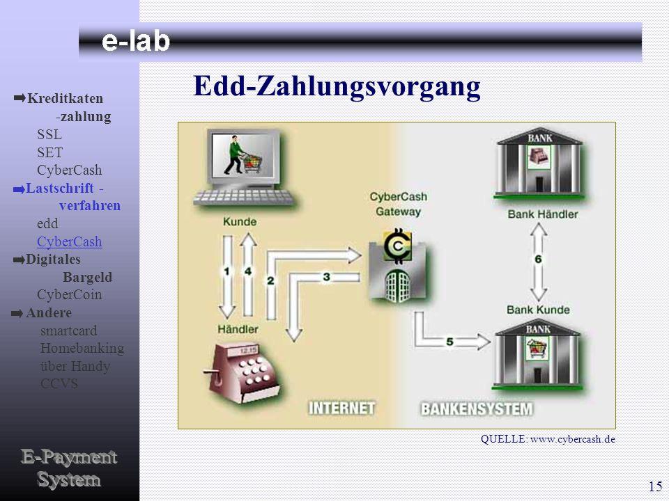 E-Payment System Edd-Zahlungsvorgang Kreditkaten -zahlung SSL SET