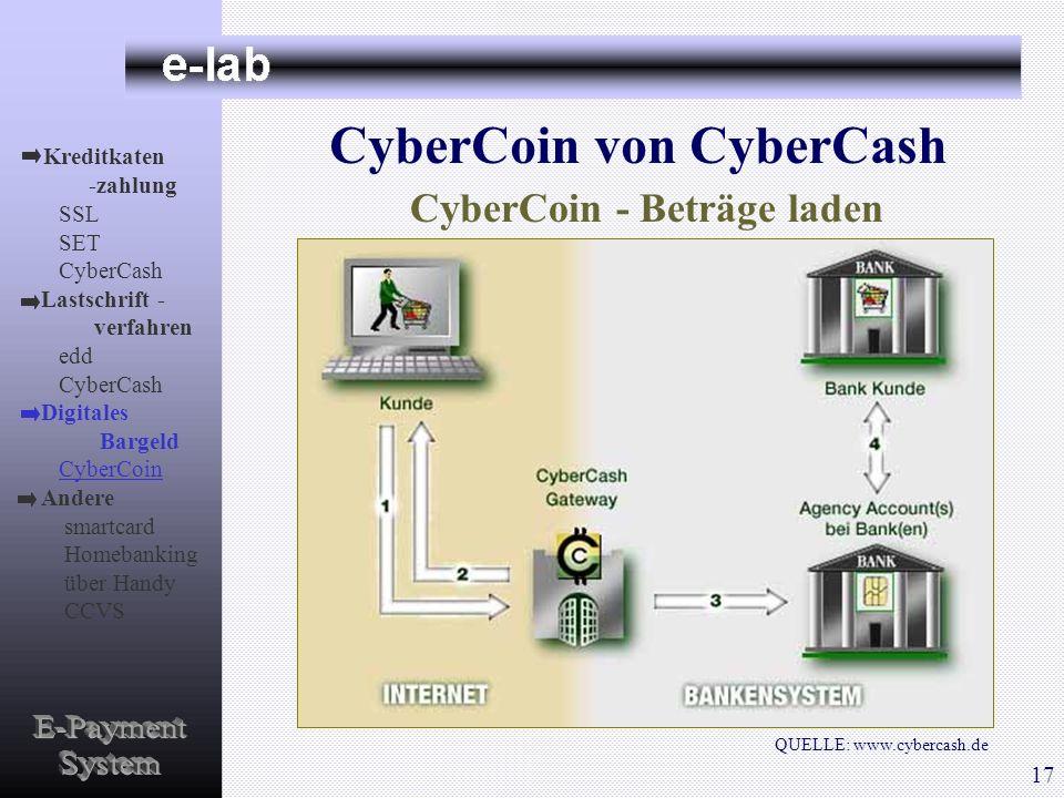 CyberCoin von CyberCash