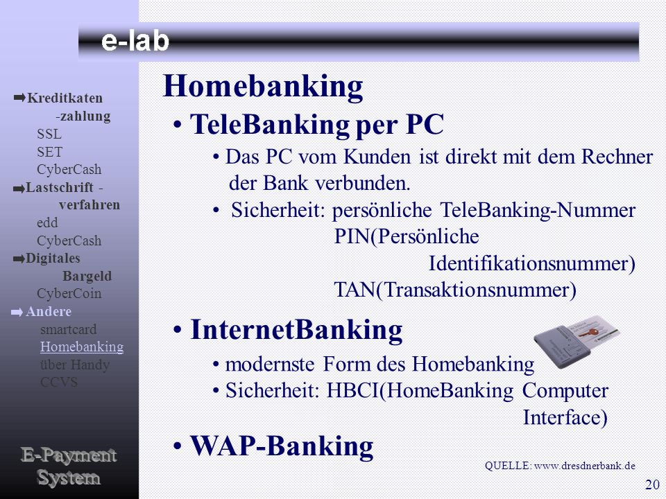 Homebanking E-Payment System TeleBanking per PC InternetBanking