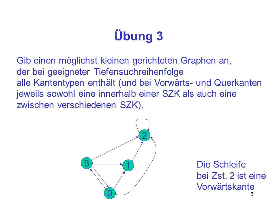 Übung 3 Gib einen möglichst kleinen gerichteten Graphen an,