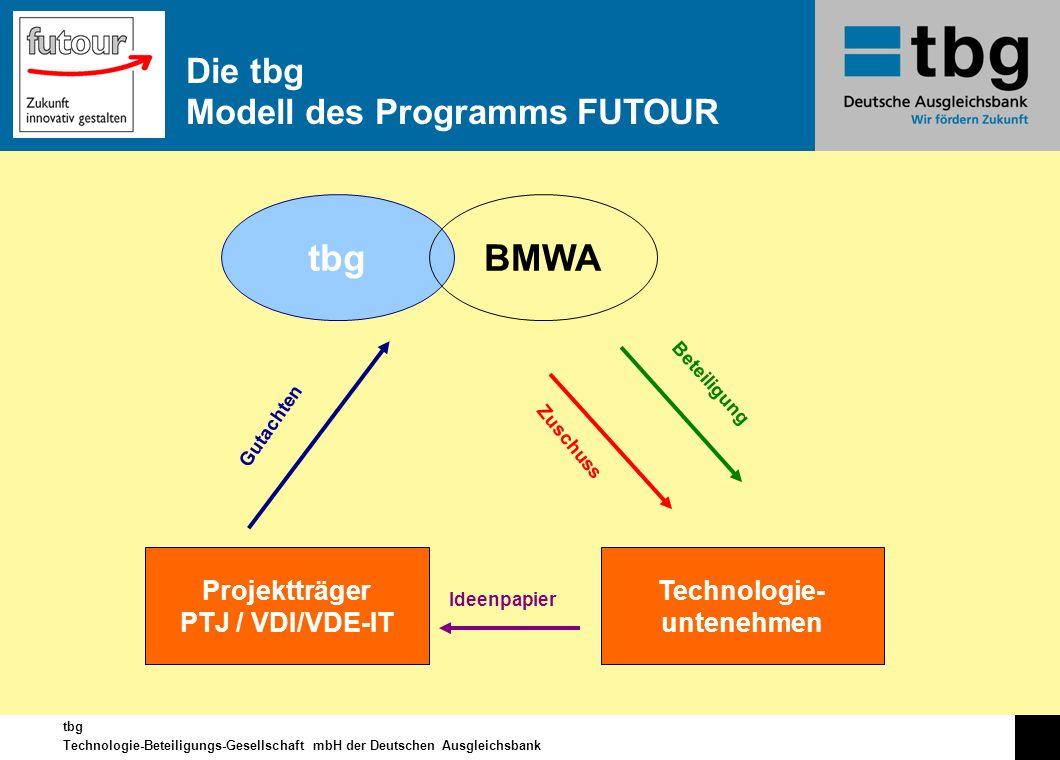 tbg BMWA Die tbg Modell des Programms FUTOUR Projektträger
