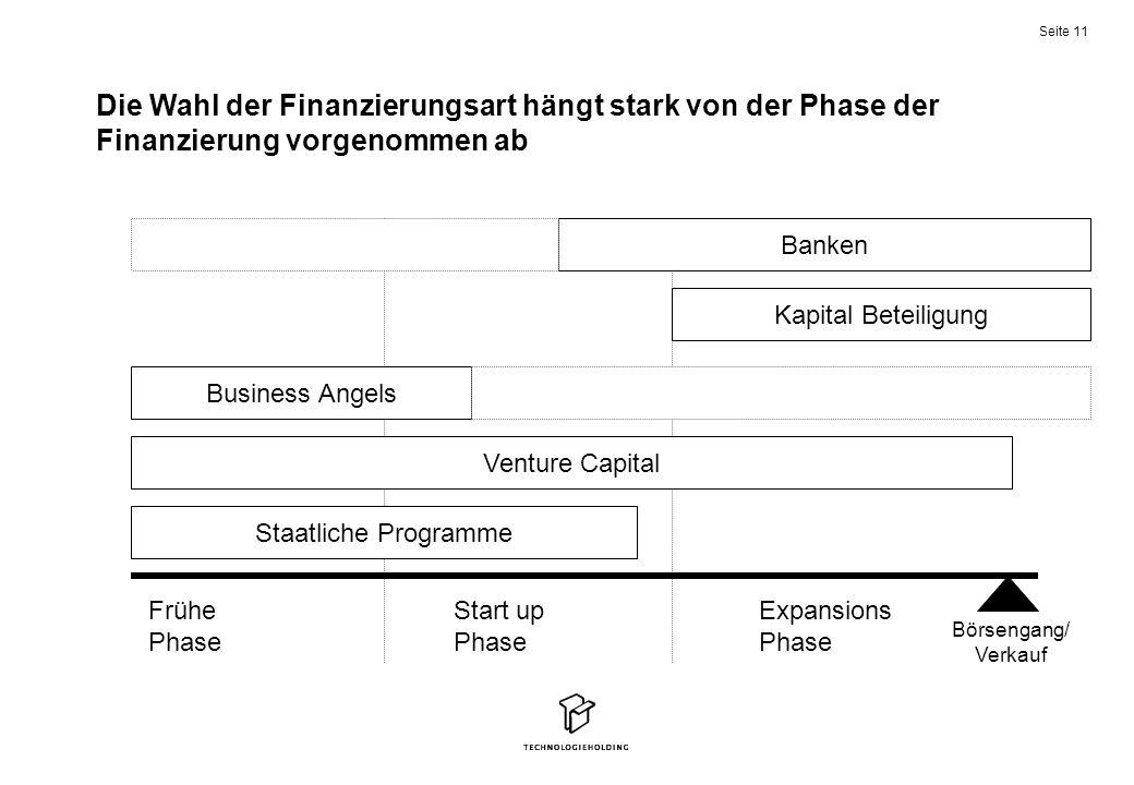 Die Wahl der Finanzierungsart hängt stark von der Phase der Finanzierung vorgenommen ab
