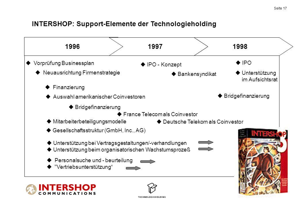 INTERSHOP: Support-Elemente der Technologieholding