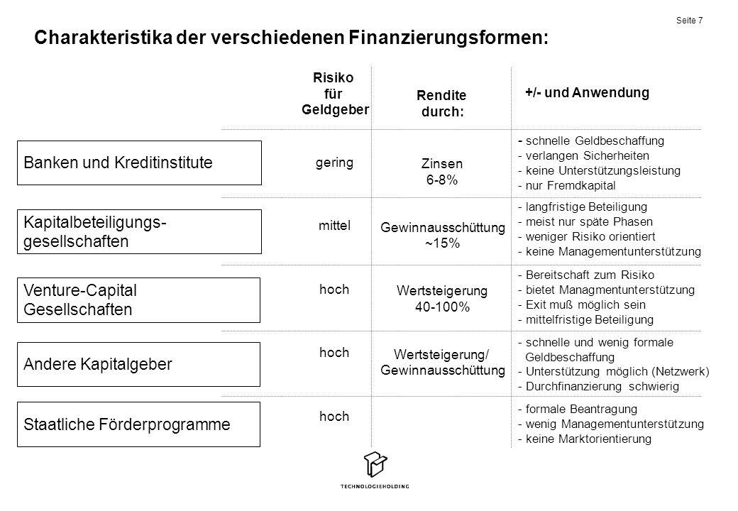 Charakteristika der verschiedenen Finanzierungsformen: