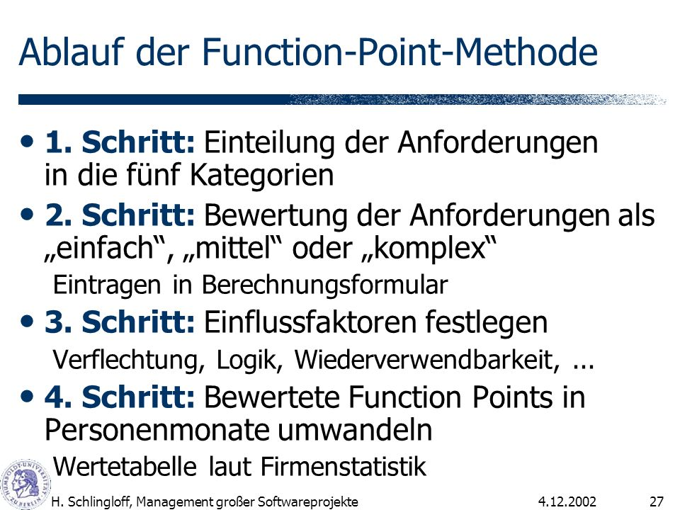 Ablauf der Function-Point-Methode