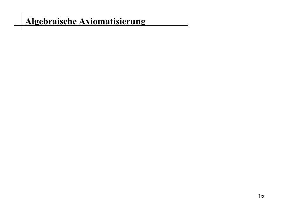 Algebraische Axiomatisierung