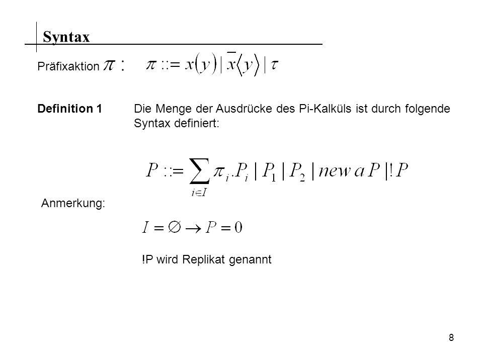 Syntax Präfixaktion. Definition 1 Die Menge der Ausdrücke des Pi-Kalküls ist durch folgende. Syntax definiert: