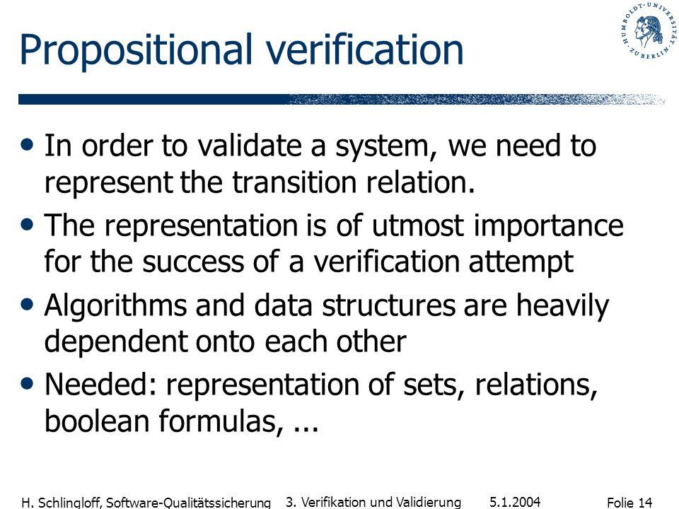 Propositional verification