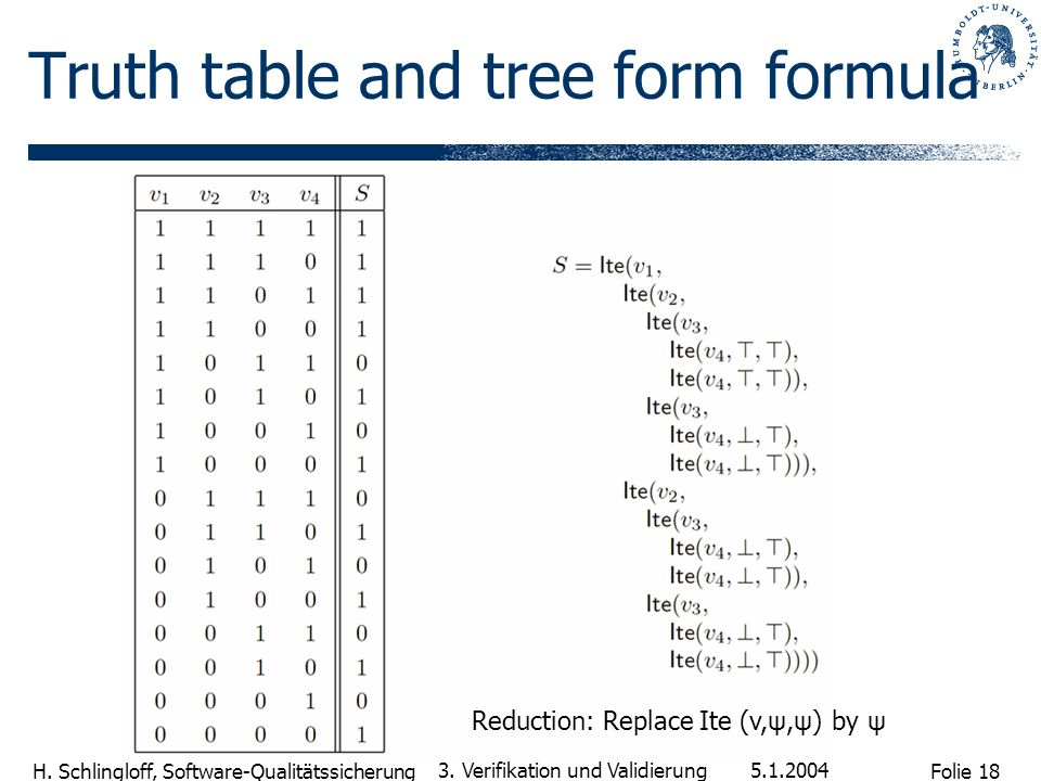 Truth table and tree form formula