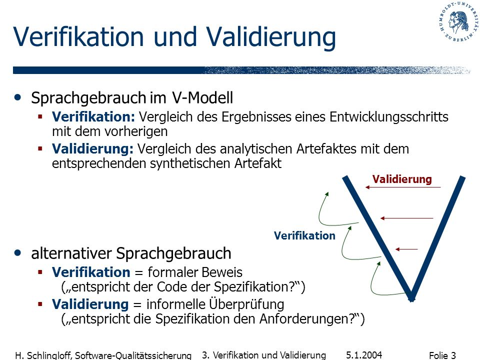 Verifikation und Validierung