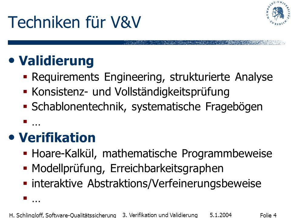 Techniken für V&V Validierung Verifikation