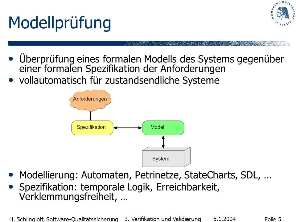 Modellprüfung Überprüfung eines formalen Modells des Systems gegenüber einer formalen Spezifikation der Anforderungen.