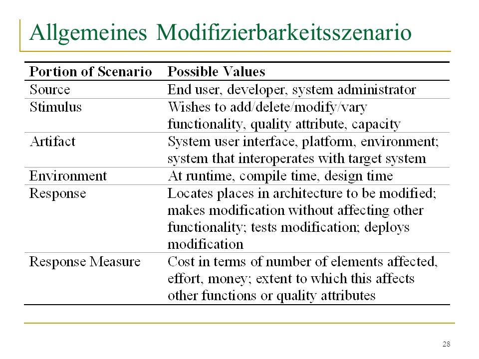 Allgemeines Modifizierbarkeitsszenario