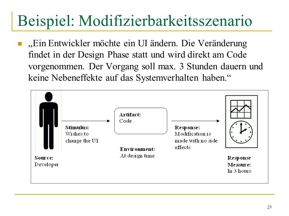 Beispiel: Modifizierbarkeitsszenario