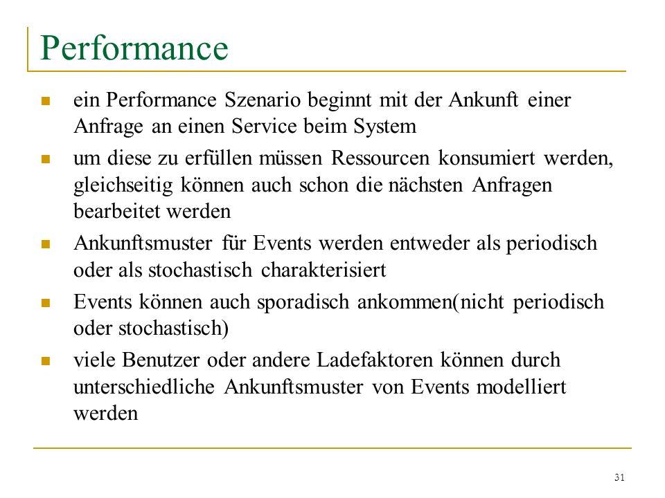 Performance ein Performance Szenario beginnt mit der Ankunft einer Anfrage an einen Service beim System.