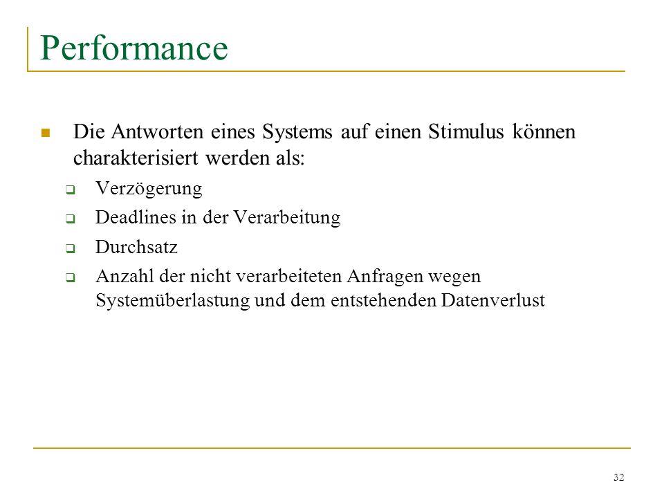 Performance Die Antworten eines Systems auf einen Stimulus können charakterisiert werden als: Verzögerung.